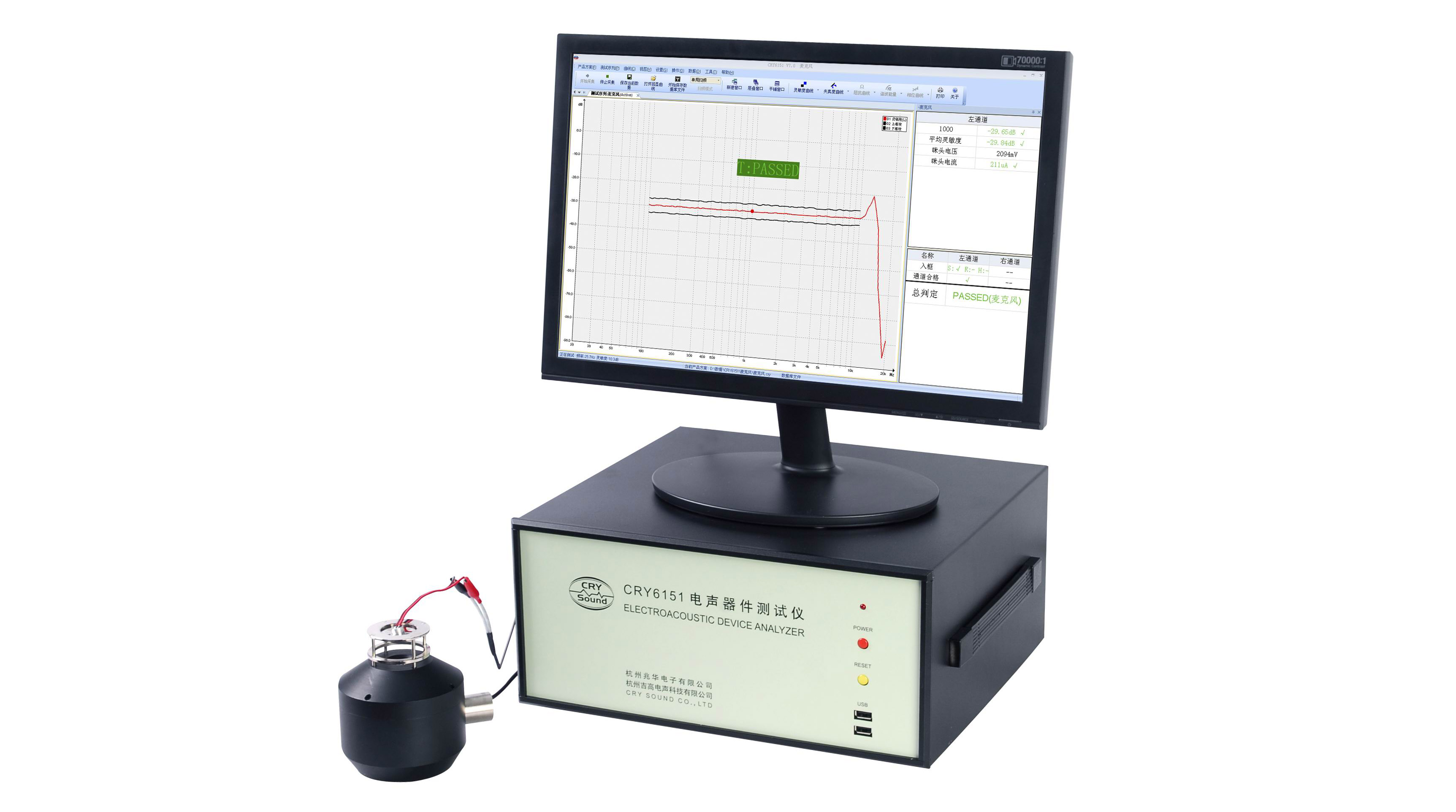 Electroacoustic analysis system